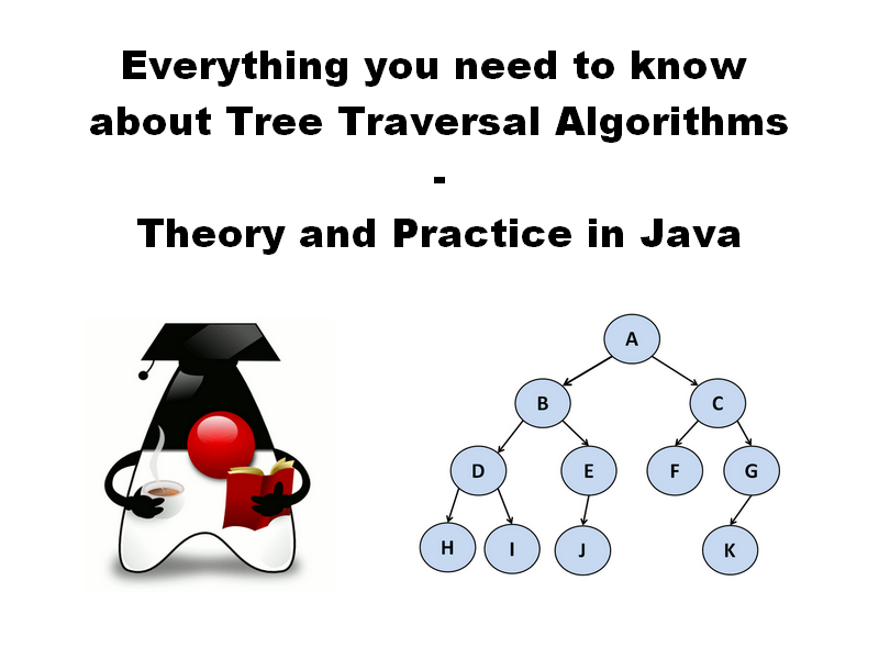 Everything you need to know about Tree Traversal Algorithms: Theory and Practice in Java